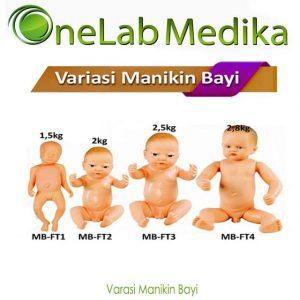 Variasi Manikin Bayi